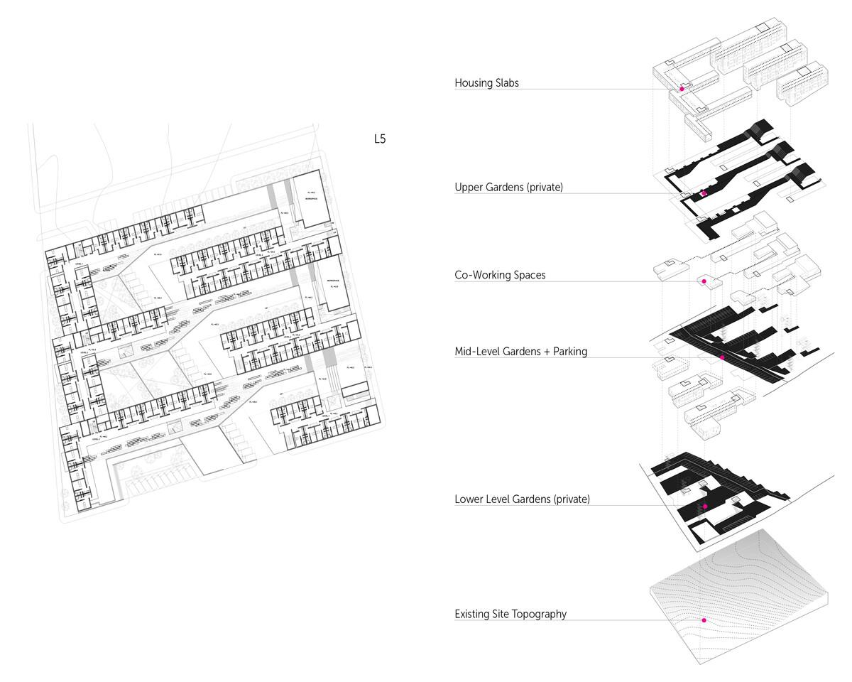 Somatic Collaborative — Gravatai Housing Project